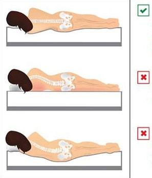 Положение тела при болях в пояснице